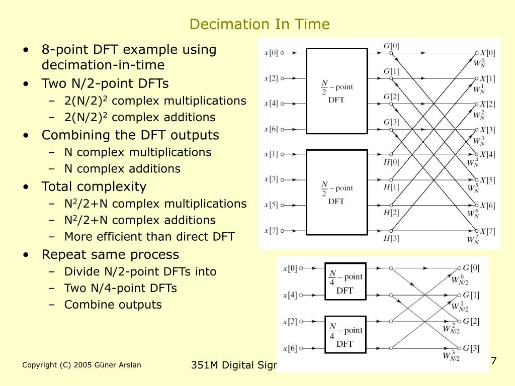 8-point DFT example using decimation-in-time