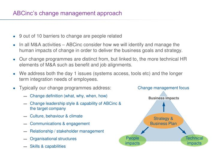 Abcinc s change management approach