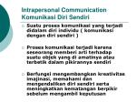 intrapersonal communication komunikasi diri sendiri