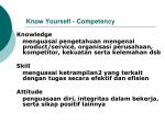 know yourself competency