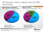 idc research paths to opportunities with sbs case studies