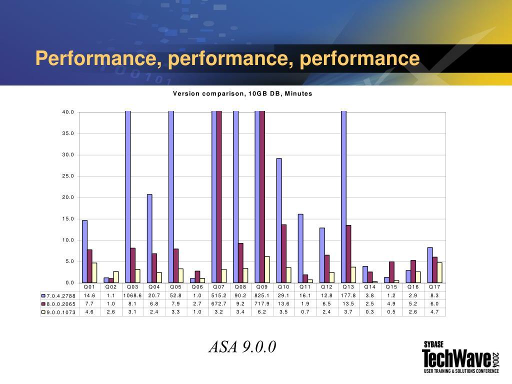 Performance, performance, performance