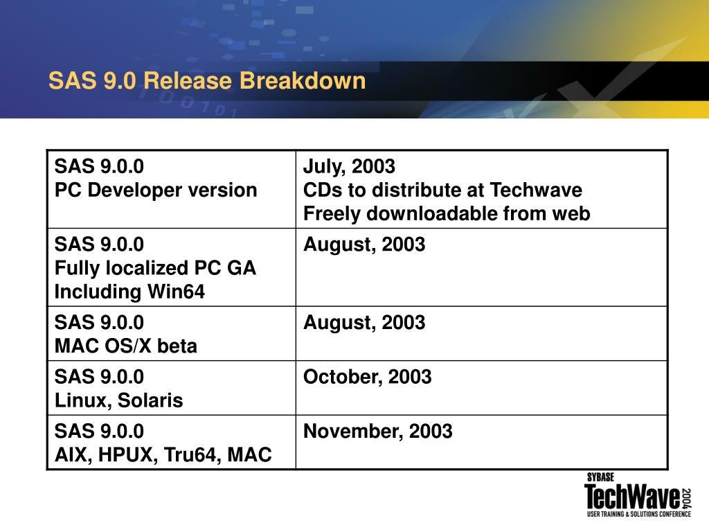 SAS 9.0 Release Breakdown