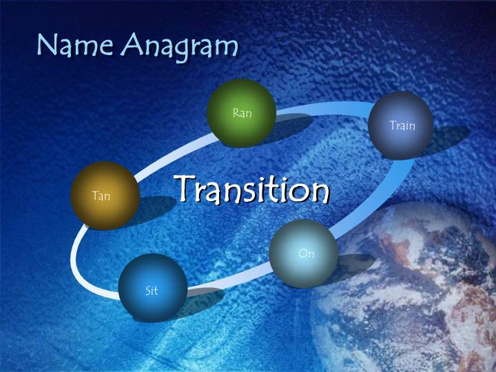 Name anagram