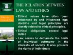the relation between law and ethics