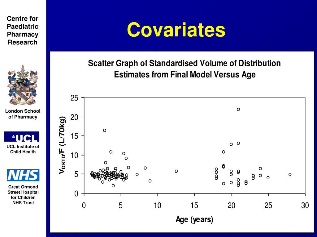 Covariates
