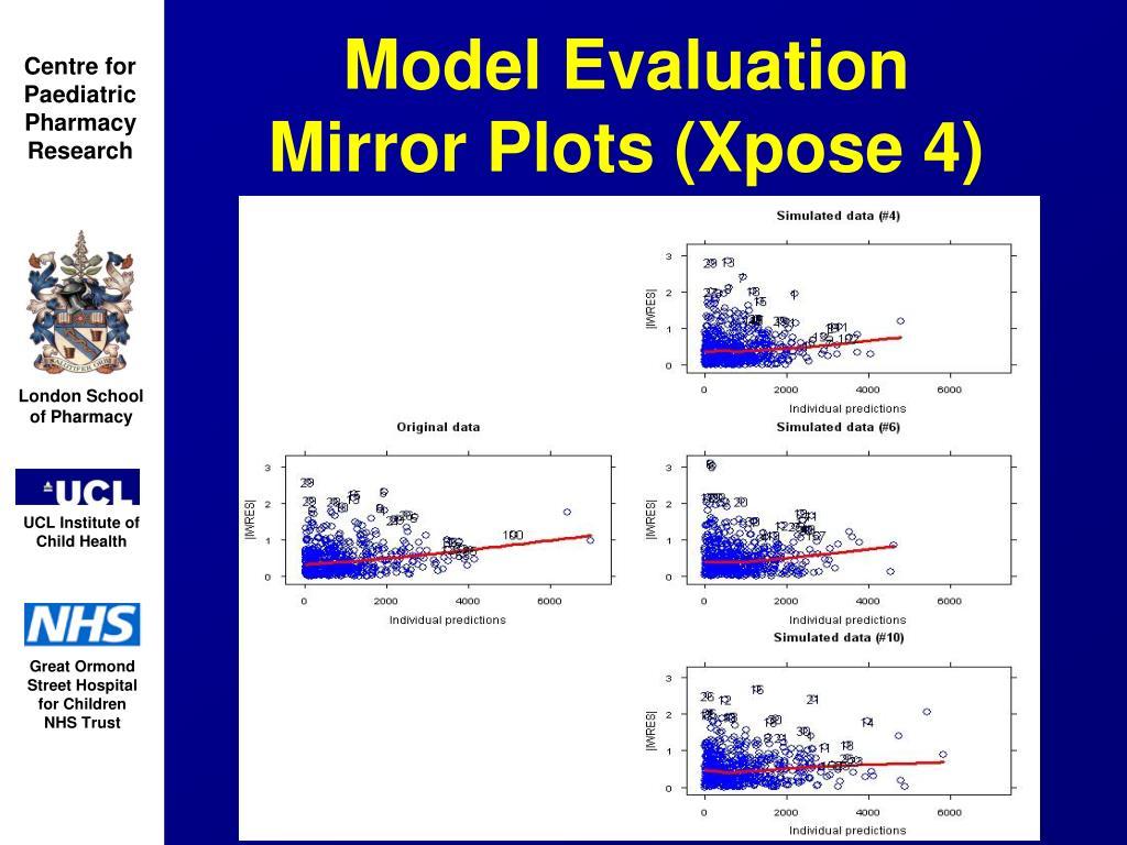 Model Evaluation      Mirror Plots (Xpose 4)