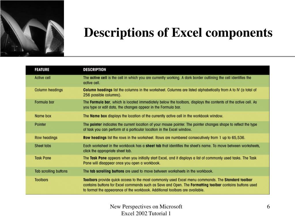Descriptions of Excel components