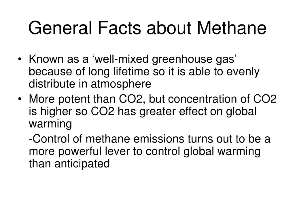 General Facts about Methane