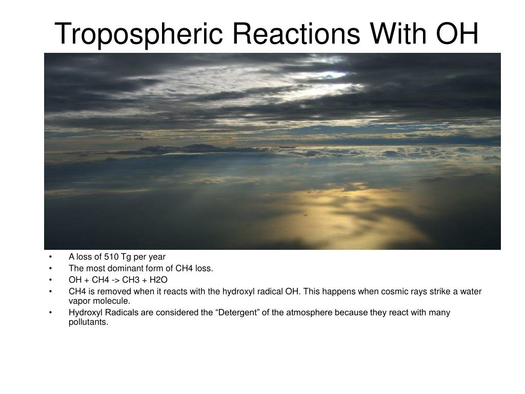 Tropospheric Reactions With OH