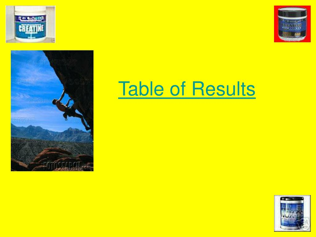 Table of Results