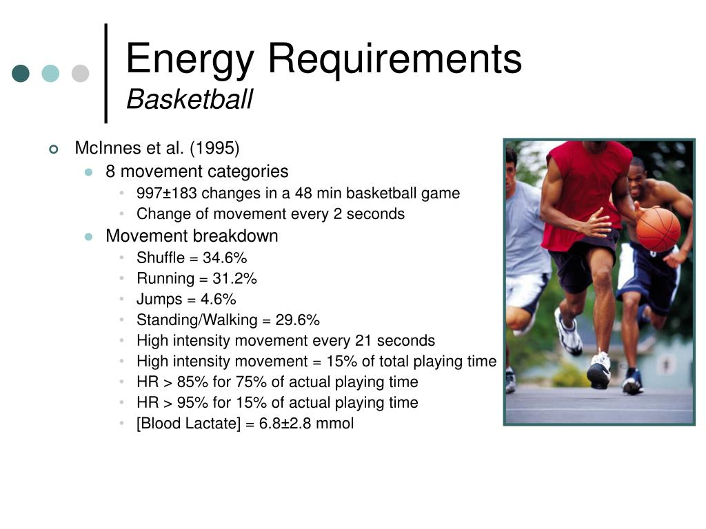 Energy Requirements