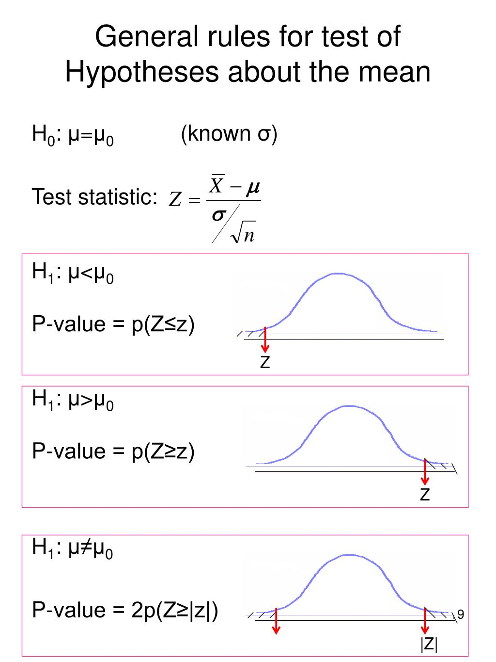 General rules for test of Hypotheses about the mean