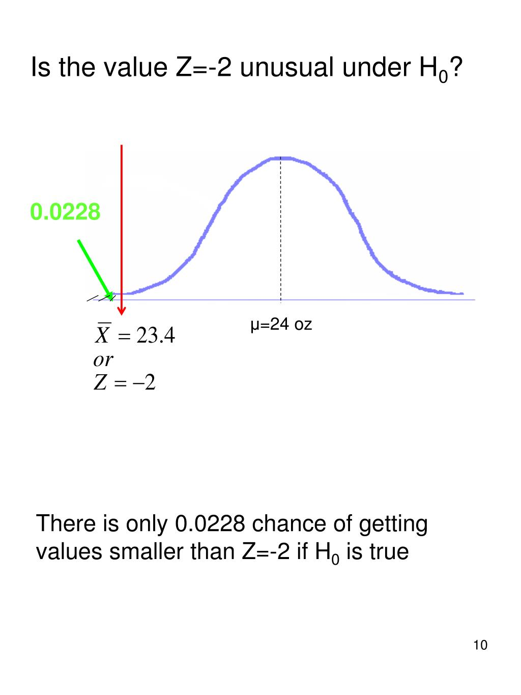 Is the value Z=-2 unusual under H