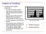 pattern of conflicts