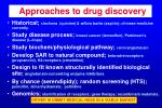 approaches to drug discovery