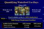 quantifying waterfowl use days