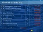 license keys summary