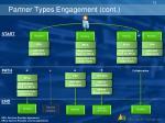 partner types engagement cont