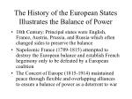 the history of the european states illustrates the balance of power