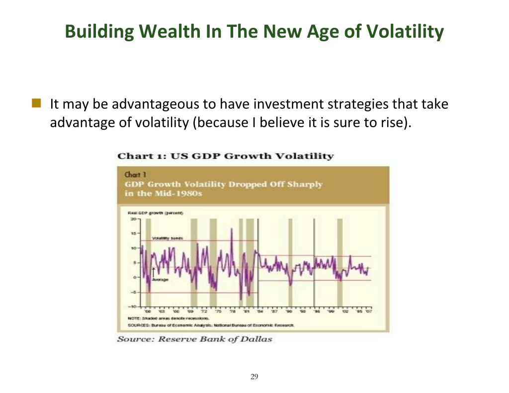 Building Wealth In The New Age of Volatility
