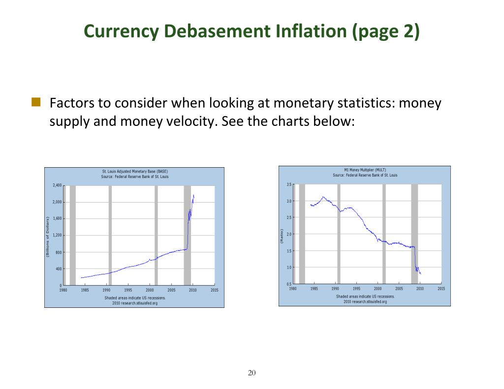 Currency Debasement Inflation (page 2)