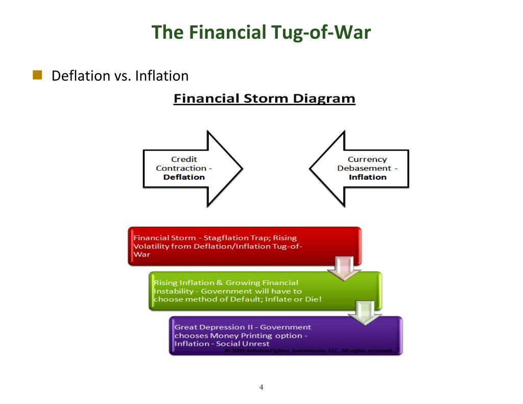 The Financial Tug-of-War