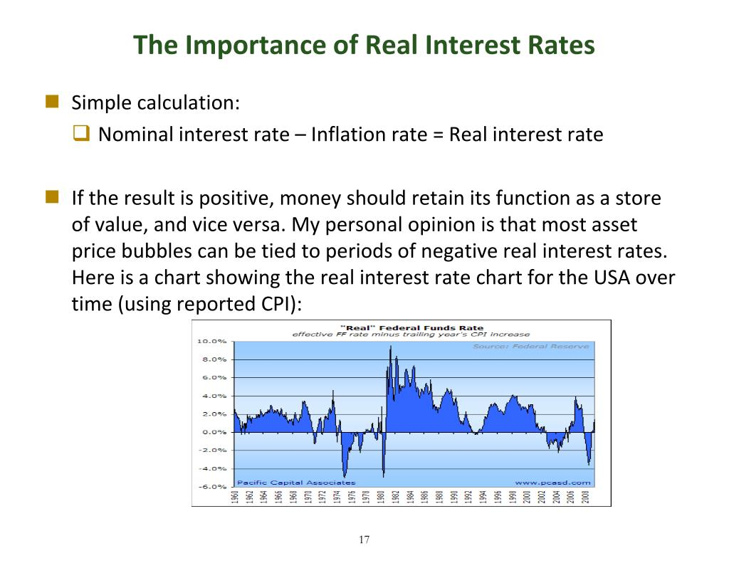 The Importance of Real Interest Rates