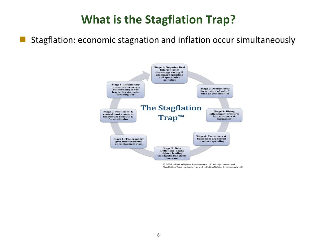 What is the Stagflation Trap?