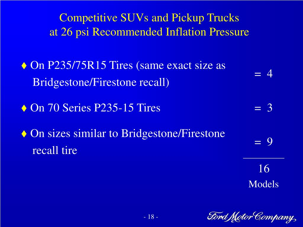 Competitive SUVs and Pickup Trucks