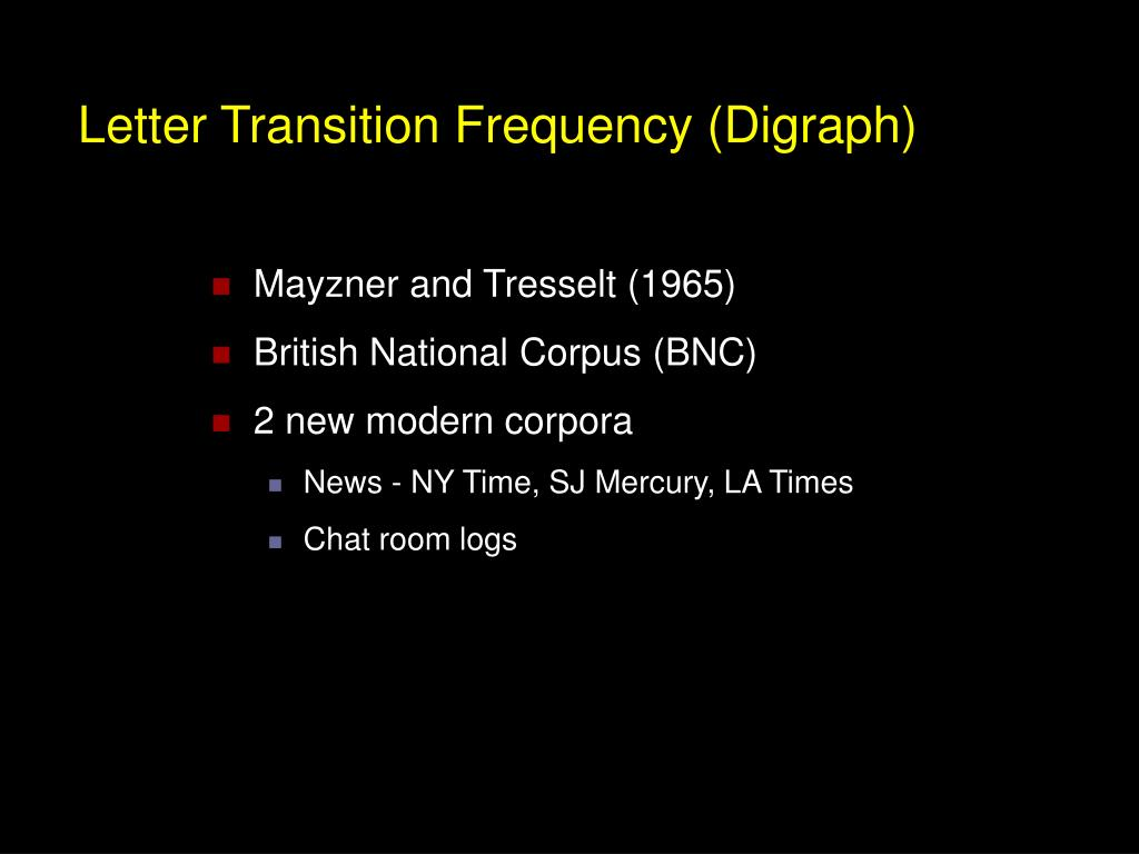 Letter Transition Frequency (Digraph)