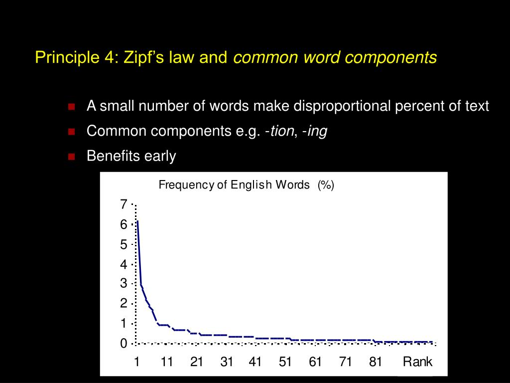 Principle 4: Zipf's law and