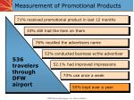 measurement of promotional products