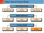 other out of home media