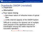 drawbacks dwdm revisited