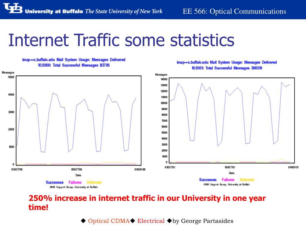 Internet Traffic some statistics