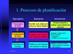 1 procesos de planificaci n