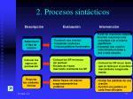 2 procesos sint cticos