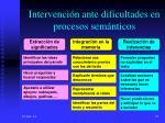 intervenci n ante dificultades en procesos sem nticos