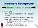 hardware background