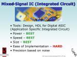 mixed signal ic integrated circuit