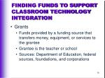 finding funds to support classroom technology integration78