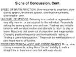 signs of concussion cont15