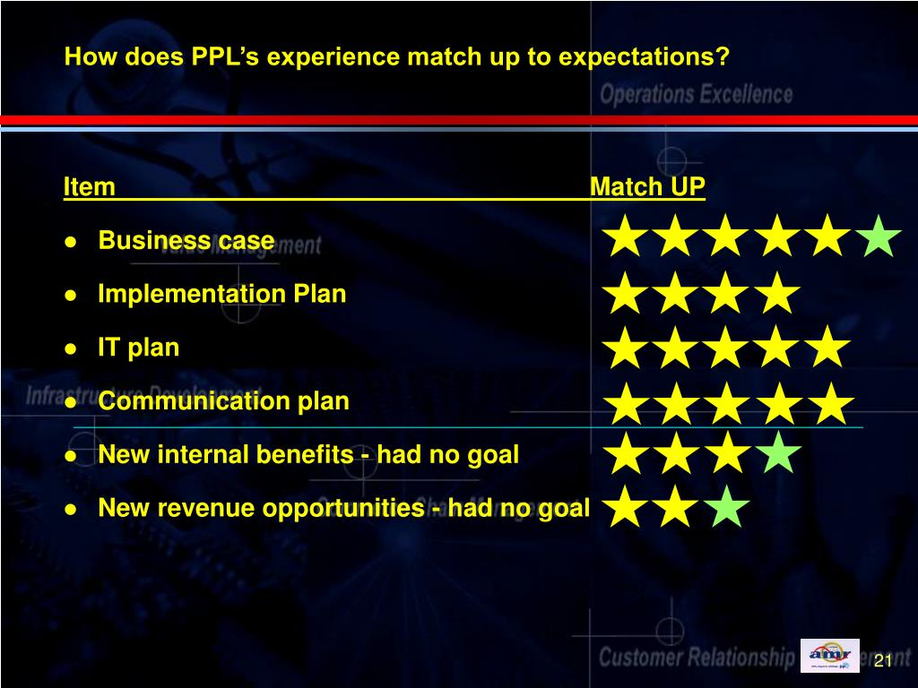 How does PPL's experience match up to expectations?