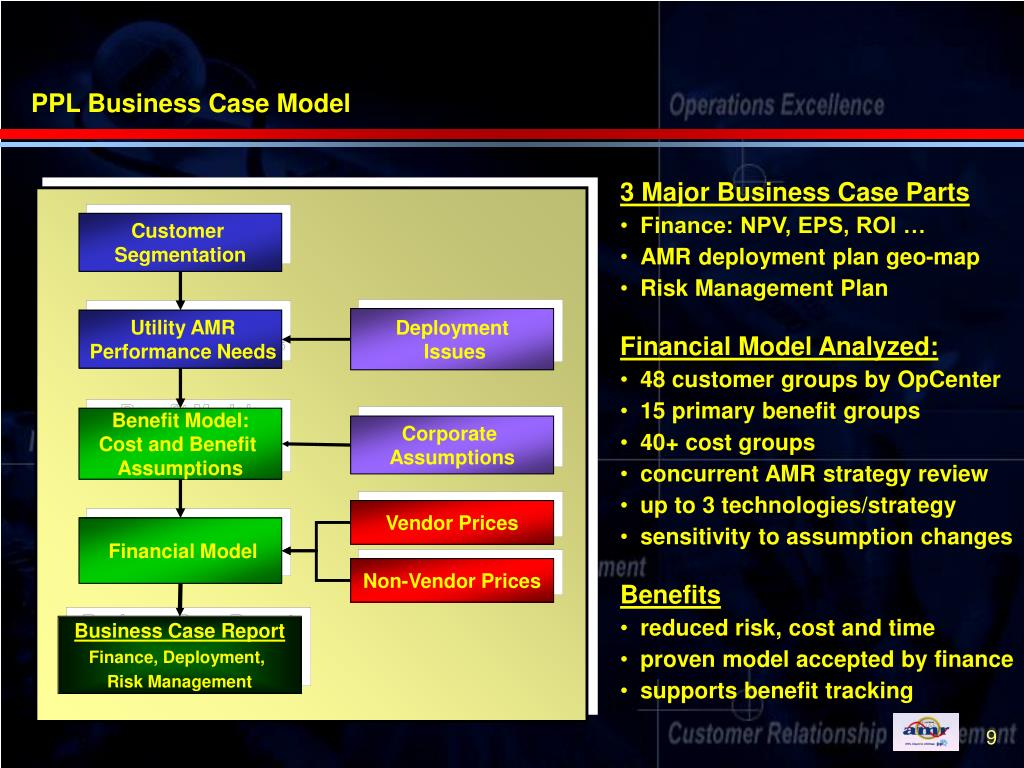 PPL Business Case Model