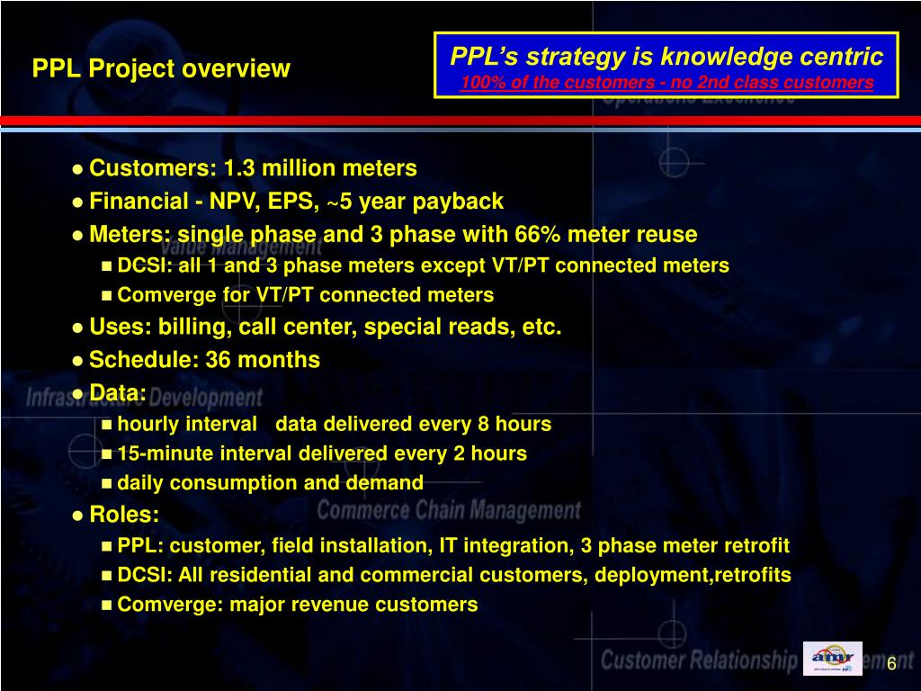 PPL Project overview
