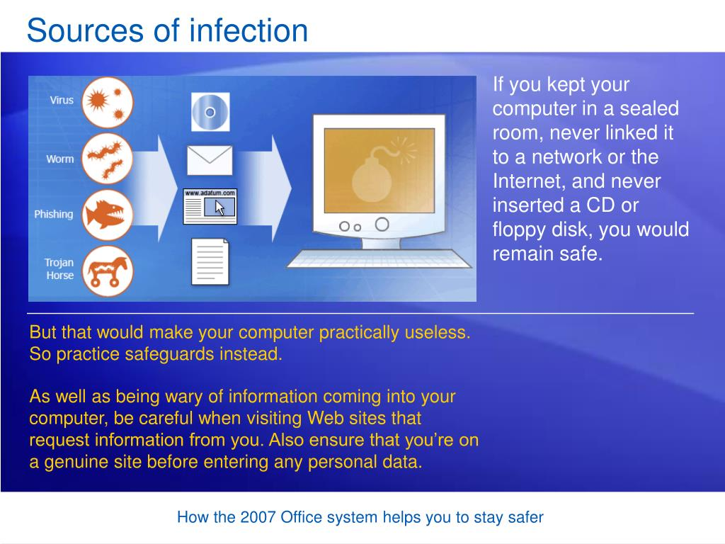 Sources of infection