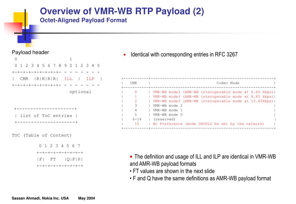 Overview of VMR-WB RTP Payload (2)