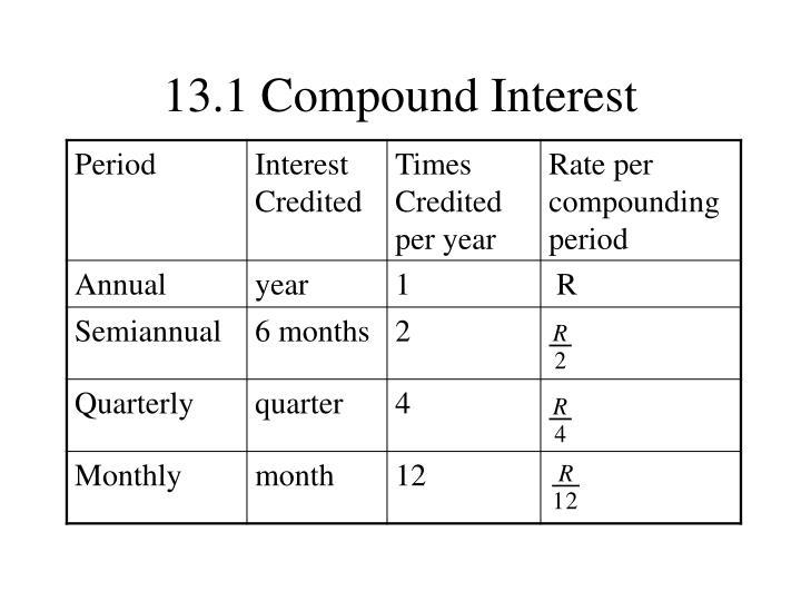 13 1 compound interest2