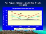 age adjusted diabetes death rate trends 2004 2007